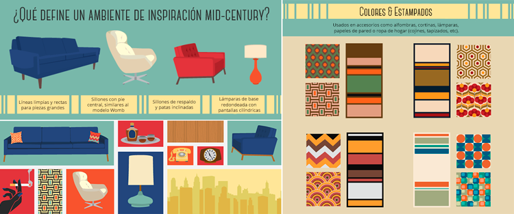 Elementos que te ayudarán a definir un ambiente de inspiración mid-century modern | Pinterest